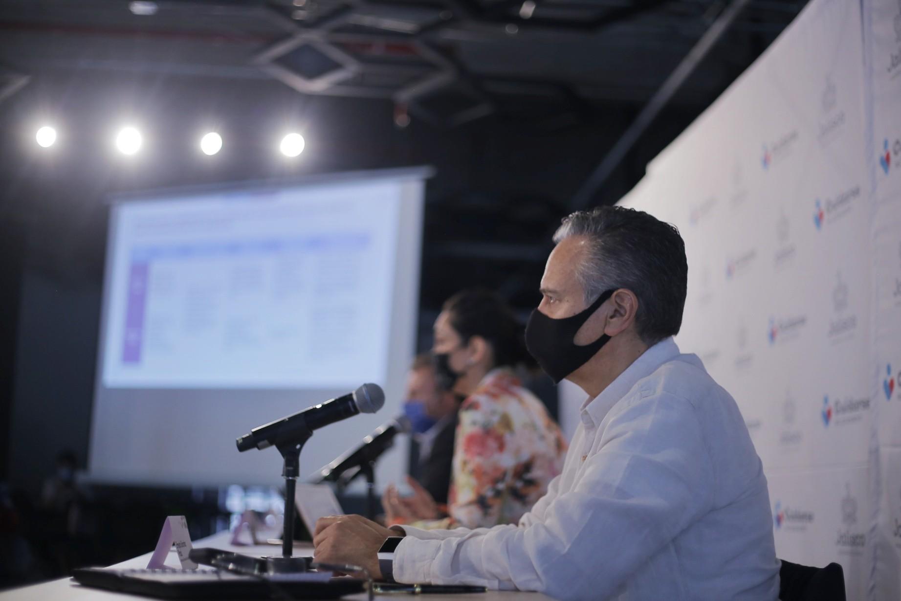 Presenta Gobierno de Jalisco protocolo para la apertura de las actividades económicas por COVID-19 en la Fase 0