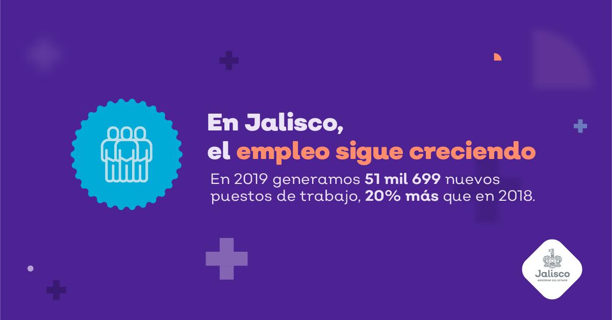 Jalisco, el estado con más empleos a nivel nacional en 2019