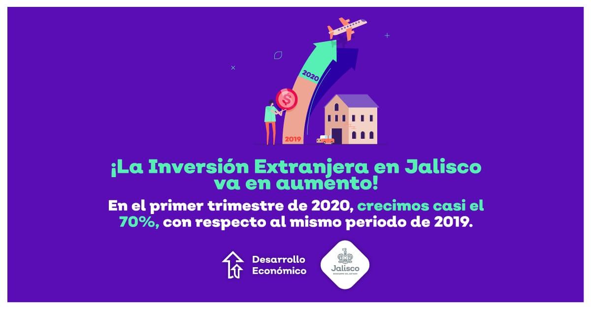 Jalisco inicia el 2020 con un crecimiento de Inversión Extranjera Directa