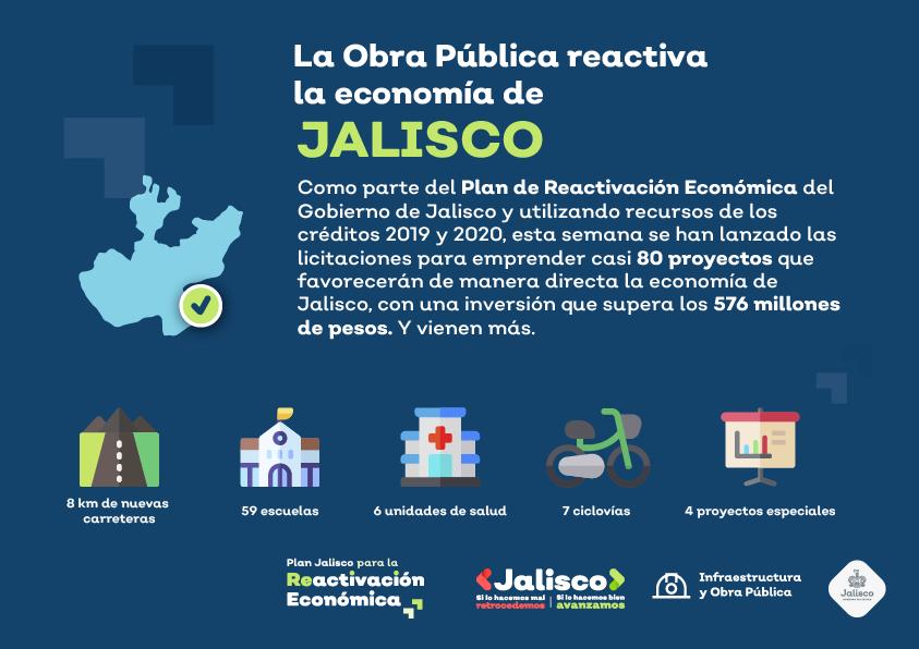 En marcha las licitaciones de obra pública a realizarse con recursos de los créditos 2019 y 2020