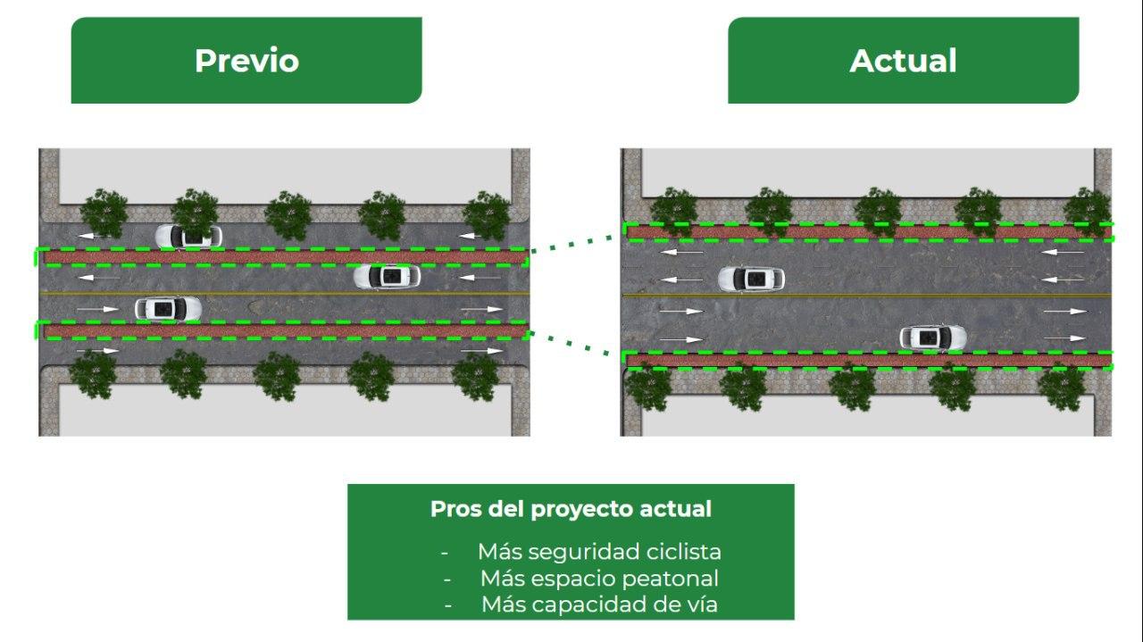 Luego de un diálogo con comerciantes de Tonalá, la SIOP retoma obras de mejoramiento urbano