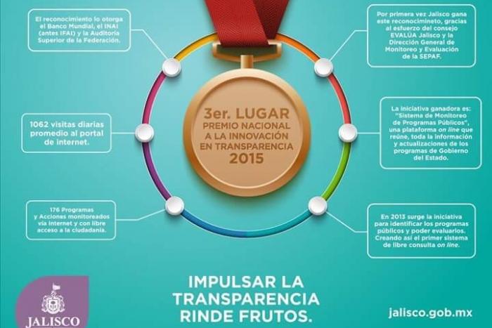 Imagen alusiva a la nota Jalisco obtiene tercer lugar nacional a la Innovación en Transparencia 2015